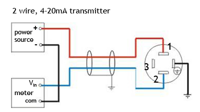 2Wire_ElctCon pressure transducers pressure transmitters pressure sensors 2 wire pressure transducer wiring diagram at gsmx.co